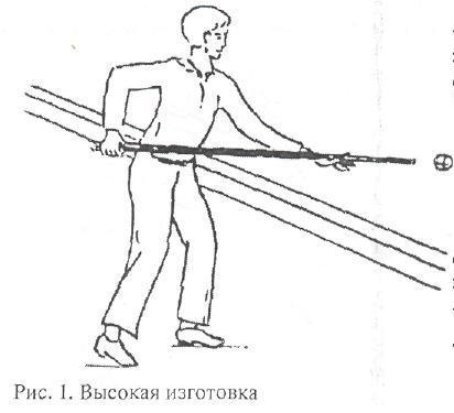 изготовка - стойка у бильярдного стола